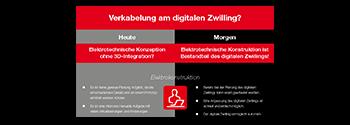 Asset-Infografik_DE