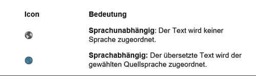 Screenshot-Übersetzungen