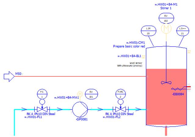 Screenshot-Fliessrichtungen